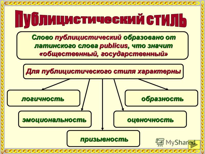 Основные языковые законы