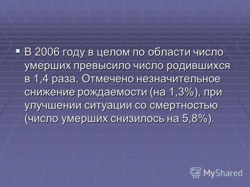В 2006 году в целом по области число умерших превысило число родившихся в 1,4 раза. Отмечено незначительное снижение рождаемости (на 1,3%), при улучшении ситуации со смертностью (число умерших снизилось на 5,8%). В 2006 году в целом по области число