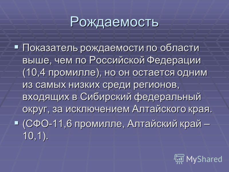 Рождаемость Показатель рождаемости по области выше, чем по Российской Федерации (10,4 промилле), но он остается одним из самых низких среди регионов, входящих в Сибирский федеральный округ, за исключением Алтайского края. Показатель рождаемости по об