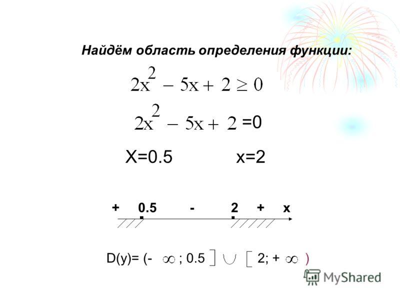 Решите неравенство: Решение: Рассмотрим функцию: Y=