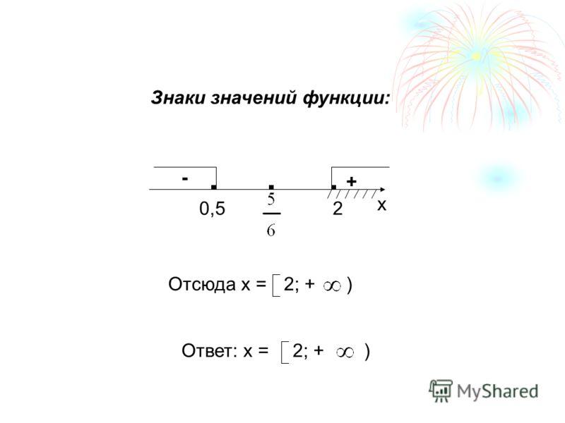 Нули функции: =0 Х= или=0 Х=2, Х=0,5