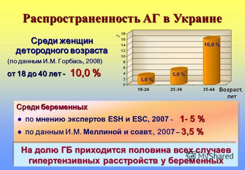 gipertonicheskaya-bolezn-v-ukraine