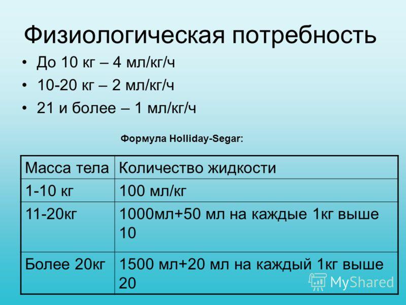 Физиологическая потребность До 10 кг – 4 мл/кг/ч 10-20 кг – 2 мл/кг/ч 21 и более – 1 мл/кг/ч Масса телаКоличество жидкости 1-10 кг100 мл/кг 11-20кг1000мл+50 мл на каждые 1кг выше 10 Более 20кг1500 мл+20 мл на каждый 1кг выше 20 Формула Holliday-Segar