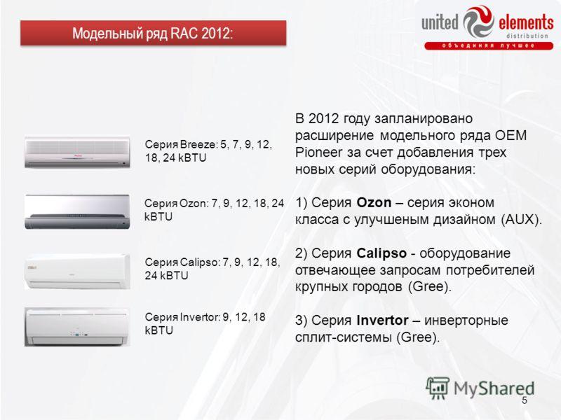 5 Серия Ozon: 7, 9, 12, 18, 24 kBTU Серия Breeze: 5, 7, 9, 12, 18, 24 kBTU Серия Calipso: 7, 9, 12, 18, 24 kBTU Серия Invertor: 9, 12, 18 kBTU В 2012 году запланировано расширение модельного ряда ОЕМ Pioneer за счет добавления трех новых серий оборуд