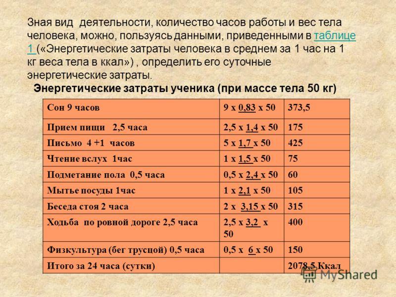 Зная вид деятельности, количество часов работы и вес тела человека, можно, пользуясь данными, приведенными в таблице 1 («Энергетические затраты человека в среднем за 1 час на 1 кг веса тела в ккал»), определить его суточные энергетические затраты.таб