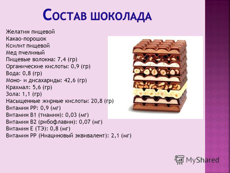 Желатин пищевой Какао-порошок Ксилит пищевой Мед пчелиный Пищевые волокна: 7,4 (гр) Органические кислоты: 0,9 (гр) Вода: 0,8 (гр) Моно- и дисахариды: 42,6 (гр) Крахмал: 5,6 (гр) Зола: 1,1 (гр) Насыщенные жирные кислоты: 20,8 (гр) Витамин PP: 0,9 (мг)
