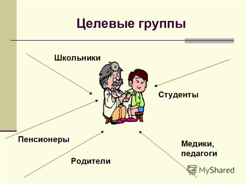Целевые группы Школьники Медики, педагоги Студенты Пенсионеры Родители