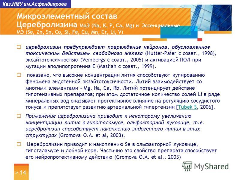 > 14 Микроэлементный состав Церебролизина МаЭ (Na, K, P, Ca, Mg) и Эссенциальные МЭ (Se, Zn, Sn, Со, Si, Fe, Cu, Mn, Cr, Li, V) церебролизин предупреждает повреждение нейронов, обусловленное токсическим действием свободного железа (Hutter-Paier с соа