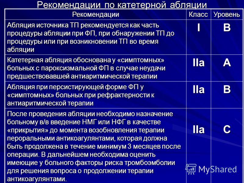Рекомендации по катетерной абляции РекомендацииКлассУровень Абляция источника ТП рекомендуется как часть процедуры абляции при ФП, при обнаружении ТП
