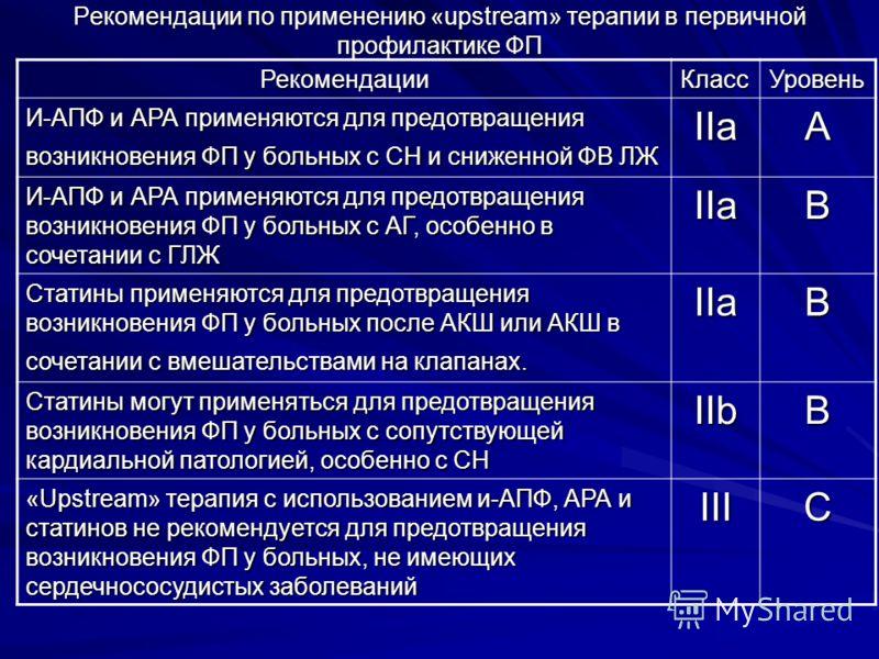 Рекомендации по применению «upstream» терапии в первичной профилактике ФП РекомендацииКлассУровень И-АПФ и АРА применяются для предотвращения возникновения ФП у больных с СН и сниженной ФВ ЛЖ IIaA И-АПФ и АРА применяются для предотвращения возникнове