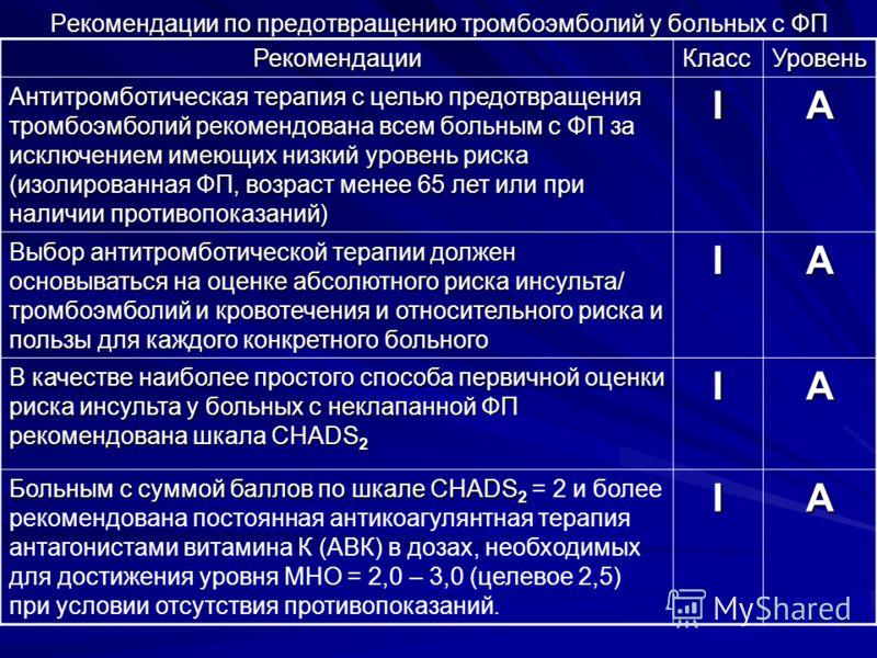Рекомендации по предотвращению тромбоэмболий у больных с ФП РекомендацииКлассУровень Антитромботическая терапия с целью предотвращения тромбоэмболий р
