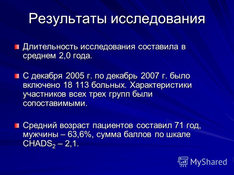 Результаты исследования Длительность исследования составила в среднем 2,0 года. С декабря 2005 г. по декабрь 2007 г. было включено 18 113 больных. Хар