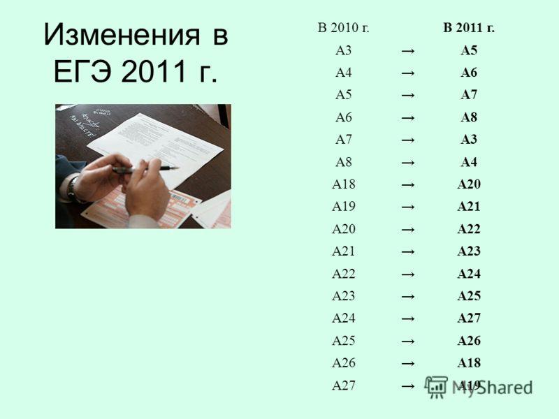 Изменения в ЕГЭ 2011 г. В 2010 г.В 2011 г. А3А5 А4А6 А5А7 А6А8 А7А3 А8А4 А18А20 А19А21 А20А22 А21А23 А22А24 А23А25 А24А27 А25А26 А18 А27А19