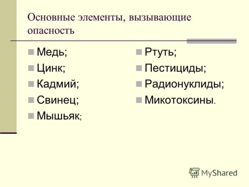 Основные элементы, вызывающие опасность Медь; Цинк; Кадмий; Свинец; Мышьяк ; Ртуть; Пестициды; Радионуклиды; Микотоксины.