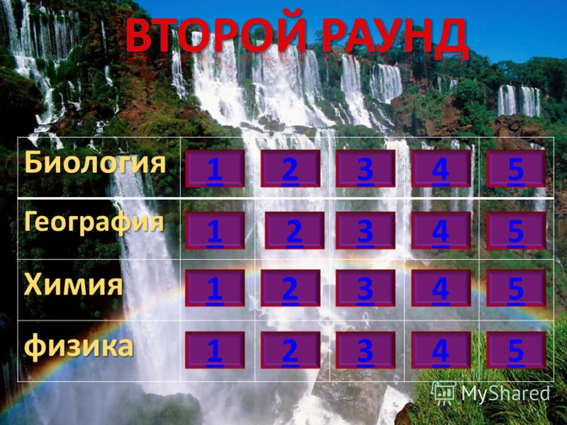 БиологияГеография Химия физика 1 1 1 1 2345 2 2 2 3 3 3 4 4 4 5 5 5