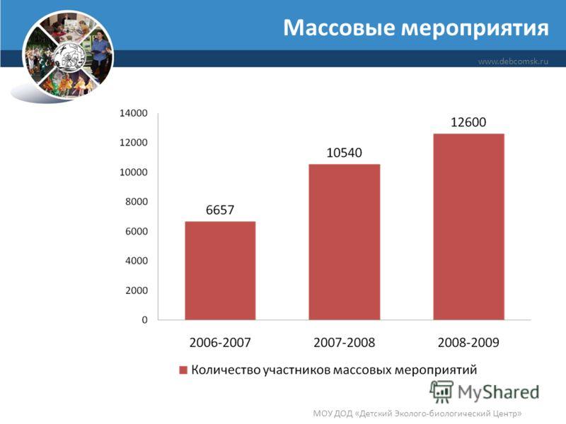 Массовые мероприятия www.debcomsk.ru МОУ ДОД «Детский Эколого-биологический Центр»