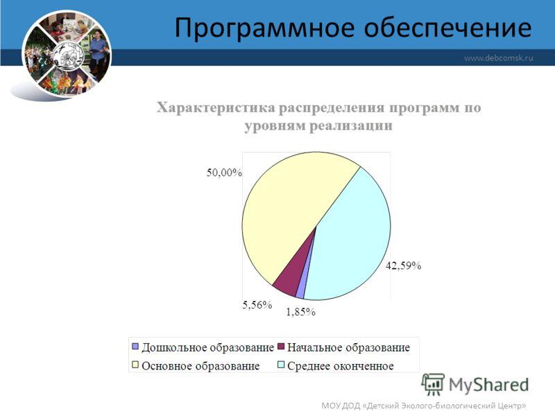 Программное обеспечение www.debcomsk.ru МОУ ДОД «Детский Эколого-биологический Центр»