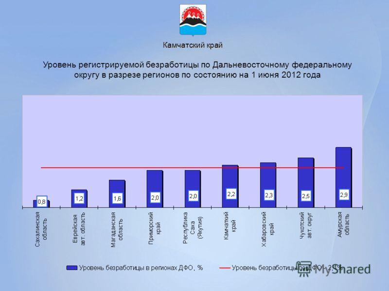 Камчатский край Уровень регистрируемой безработицы по Дальневосточному федеральному округу в разрезе регионов по состоянию на 1 июня 2012 года