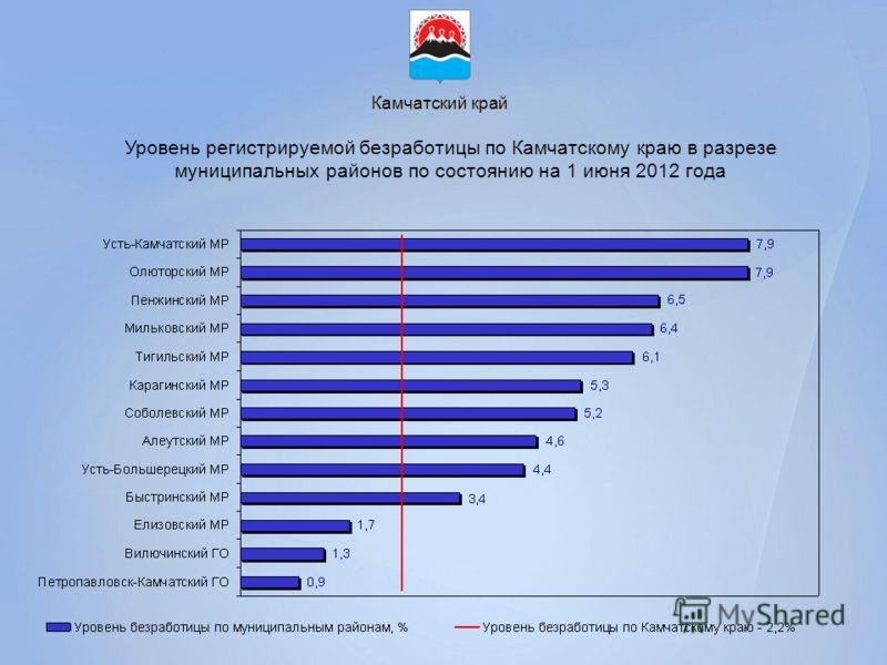 Камчатский край Уровень регистрируемой безработицы по Камчатскому краю в разрезе муниципальных районов по состоянию на 1 июня 2012 года