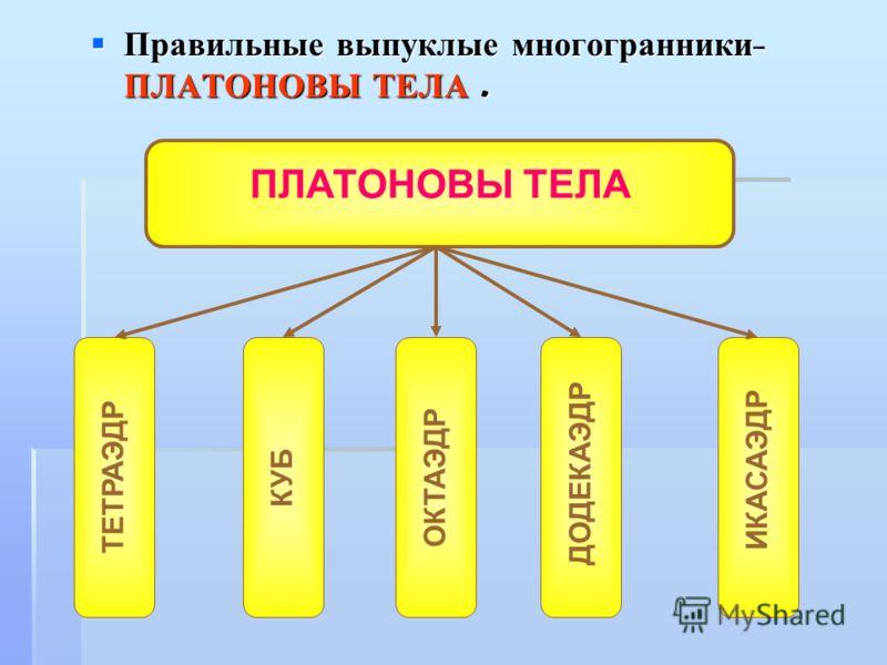 Правильные выпуклые многогранники - ПЛАТОНОВЫ ТЕЛА. Правильные выпуклые многогранники - ПЛАТОНОВЫ ТЕЛА. ПЛАТОНОВЫ ТЕЛА ТЕТРАЭДР КУБ ОКТАЭДР ДОДЕКАЭДР ИКАСАЭДР