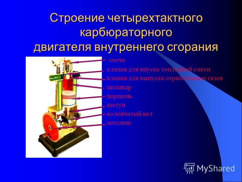 Строение четырехтактного карбюраторного двигателя внутреннего сгорания свеча клапан для впуска топливной смеси клапан для выпуска отработанных газов цилиндр поршень шатун коленчатый вал маховик