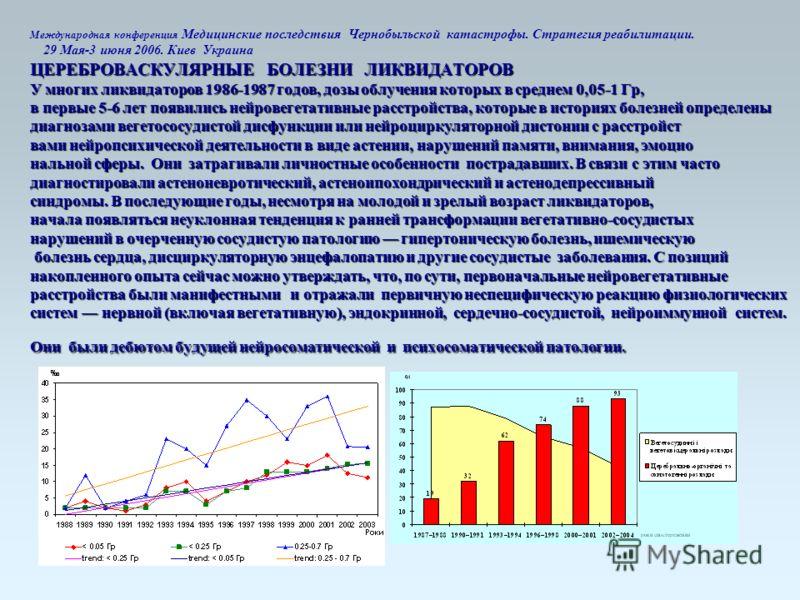 ЦЕРЕБРОВАСКУЛЯРНЫЕ БОЛЕЗНИ ЛИКВИДАТОРОВ У многих ликвидаторов 1986-1987 годов, дозы облучения которых в среднем 0,05-1 Гр, в первые 5-6 лет появились нейровегетативные расстройства, которые в историях болезней определены диагнозами вегетососудистой д