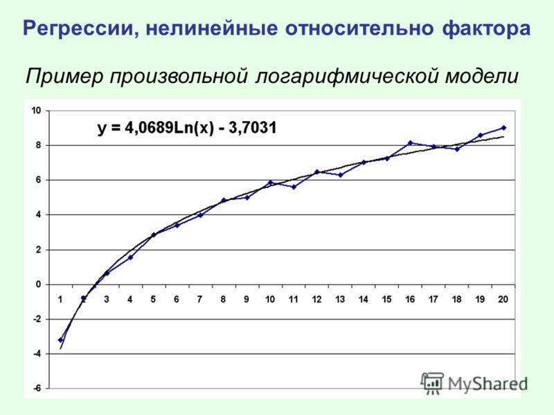 Регрессии, нелинейные относительно фактора Пример произвольной логарифмической модели