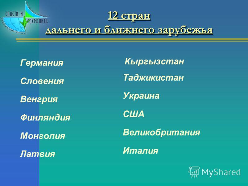 12 стран дальнего и ближнего зарубежья Германия Словения Венгрия Финляндия Монголия Латвия Кыргызстан Таджикистан Украина США Великобритания Италия