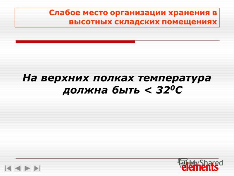Слабое место организации хранения в высотных складских помещениях На верхних полках температура должна быть < 32 0 C