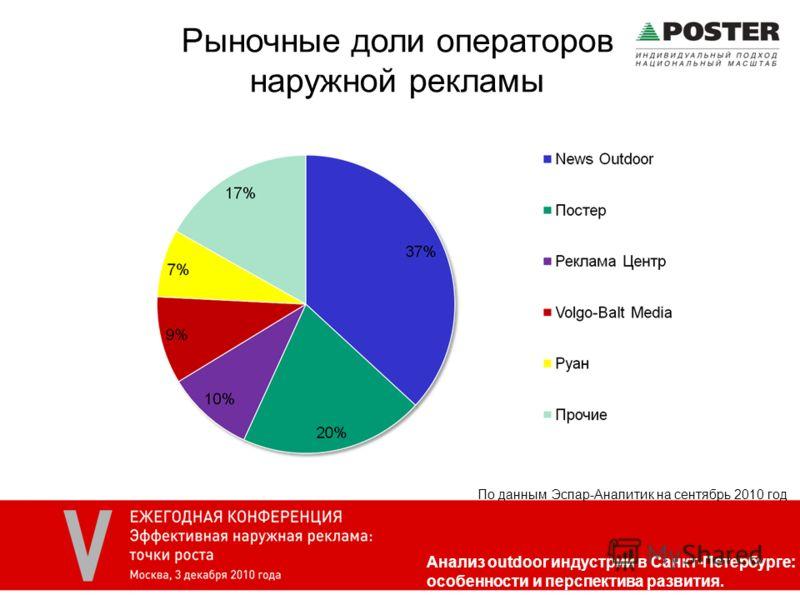 Рыночные доли операторов наружной рекламы Анализ outdoor индустрии в Санкт-Петербурге: особенности и перспектива развития. По данным Эспар-Аналитик на сентябрь 2010 год