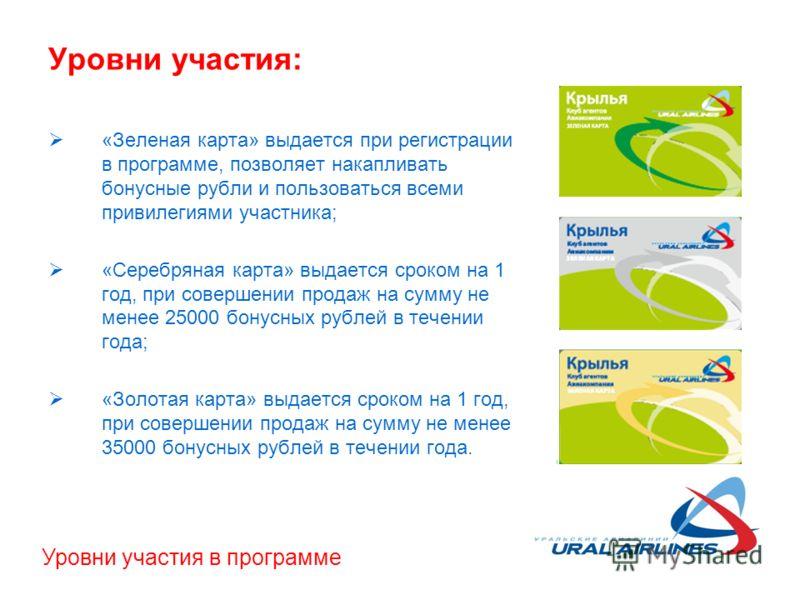 Уровни участия: «Зеленая карта» выдается при регистрации в программе, позволяет накапливать бонусные рубли и пользоваться всеми привилегиями участника; «Серебряная карта» выдается сроком на 1 год, при совершении продаж на сумму не менее 25000 бонусны
