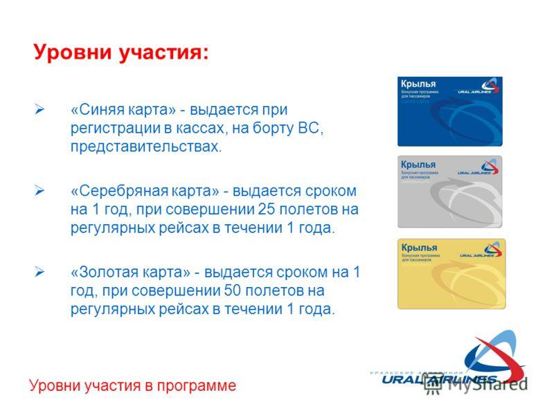 Уровни участия: «Синяя карта» - выдается при регистрации в кассах, на борту ВС, представительствах. «Серебряная карта» - выдается сроком на 1 год, при совершении 25 полетов на регулярных рейсах в течении 1 года. «Золотая карта» - выдается сроком на 1