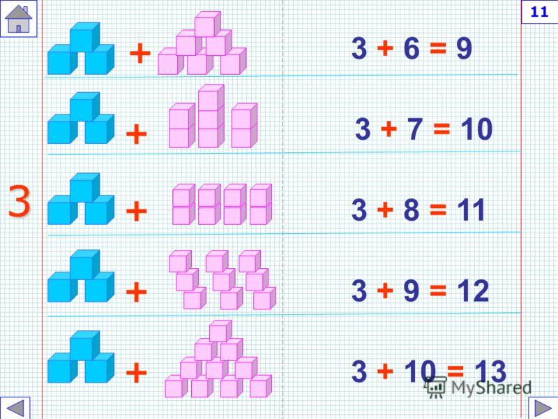 3 + 1 = 4 3 + 2 = 5 3 + 3 = 6 3 + 4 = 7 3 + 5 = 8 + + + + + 3 10