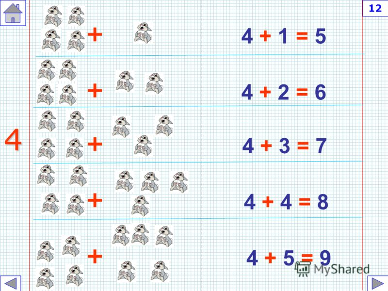 3 + 6 = 9 3 + 7 = 10 3 + 8 = 11 3 + 9 = 12 3 + 10 = 13 + + + + + 3 11