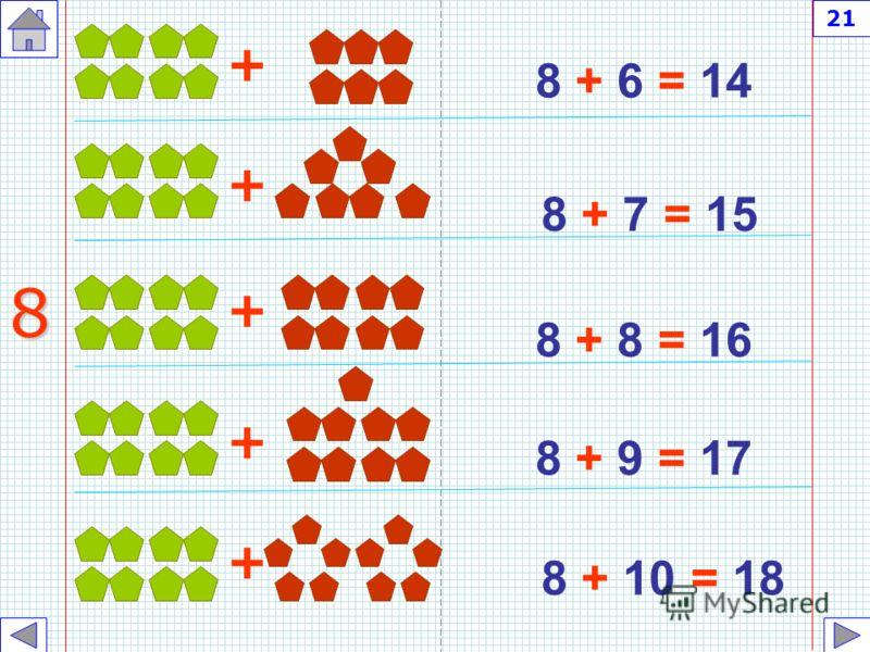 8 + 1 = 9 8 + 2 = 10 8 + 3 = 11 8 + 4 = 12 8 + 5 = 13 8 + + + + + 20
