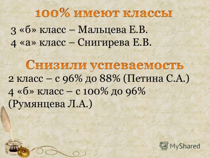 3 «б» класс – Мальцева Е.В. 4 «а» класс – Снигирева Е.В. 2 класс – с 96% до 88% (Петина С.А.) 4 «б» класс – с 100% до 96% (Румянцева Л.А.)