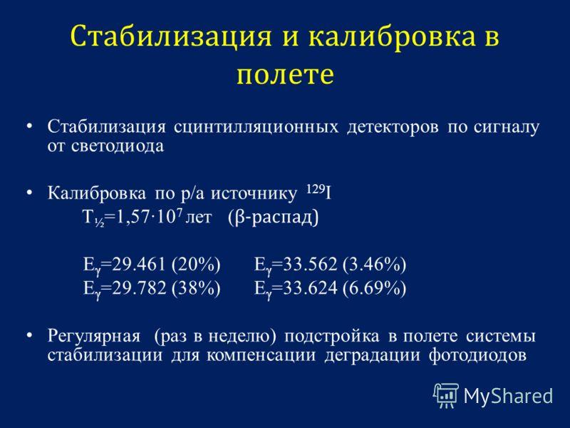 Стабилизация и калибровка в полете Стабилизация сцинтилляционных детекторов по сигналу от светодиода Калибровка по р/а источнику 129 I T ½ =1,57·10 7 лет ( β-распад) E γ =29.461 (20%) E γ =33.562 (3.46%) E γ =29.782 (38%) E γ =33.624 (6.69%) Регулярн