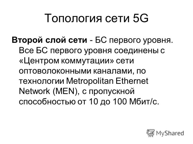 Топология сети 5G Второй слой сети - БС первого уровня. Все БС первого уровня соединены с «Центром коммутации» сети оптоволоконными каналами, по технологии Metropolitan Ethernet Network (MEN), с пропускной способностью от 10 до 100 Мбит/с.