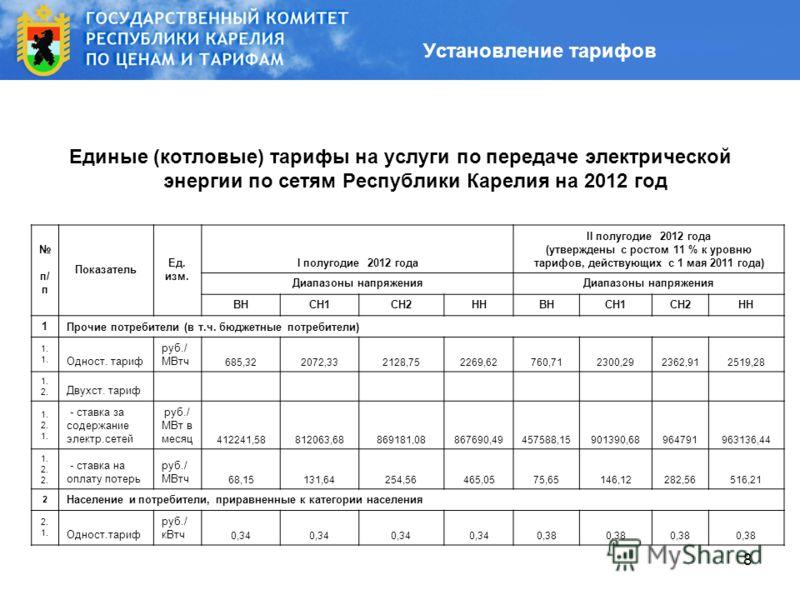 8 Установление тарифов Единые (котловые) тарифы на услуги по передаче электрической энергии по сетям Республики Карелия на 2012 год п/ п Показатель Ед. изм. I полугодие 2012 года II полугодие 2012 года (утверждены с ростом 11 % к уровню тарифов, дейс