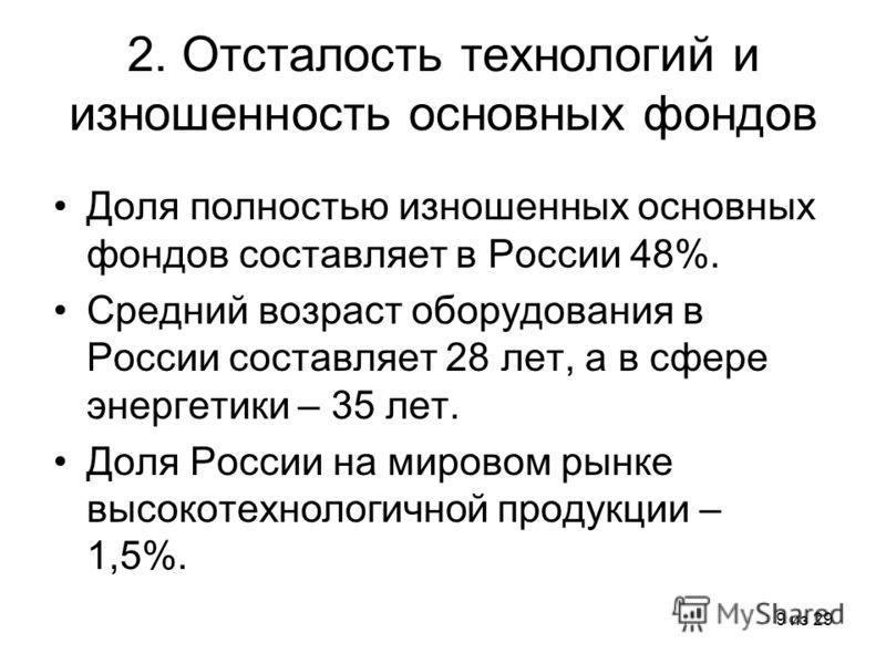 9 из 29 2. Отсталость технологий и изношенность основных фондов Доля полностью изношенных основных фондов составляет в России 48%. Средний возраст оборудования в России составляет 28 лет, а в сфере энергетики – 35 лет. Доля России на мировом рынке вы