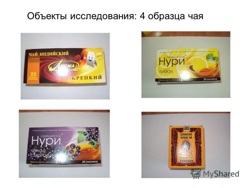 Объекты исследования: 4 образца чая
