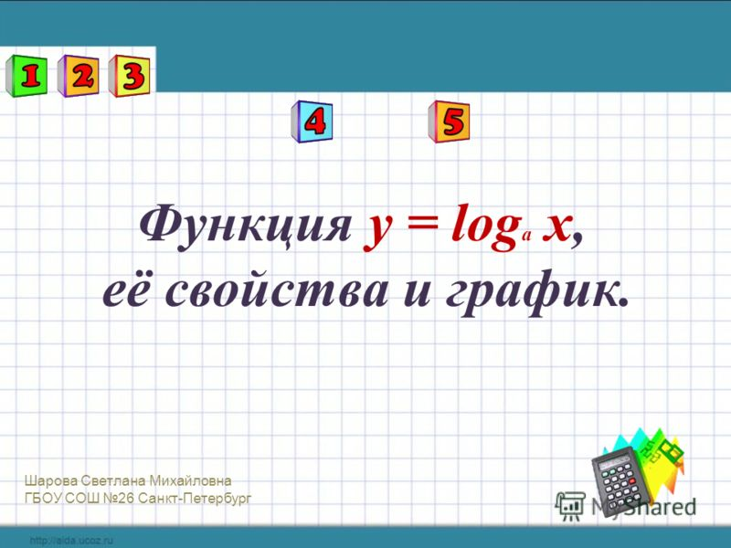 Функция y = log a x, её свойства и график. Шарова Светлана Михайловна ГБОУ СОШ 26 Санкт-Петербург