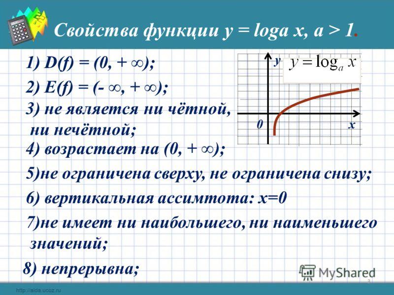 Свойства функции у = loga x, a > 1. х у 0 1) D(f) = (0, + ); 3) не является ни чётной, ни нечётной; 4) возрастает на (0, + ); 5)не ограничена сверху, не ограничена снизу; 7)не имеет ни наибольшего, ни наименьшего значений; 8) непрерывна; 2) E(f) = (-