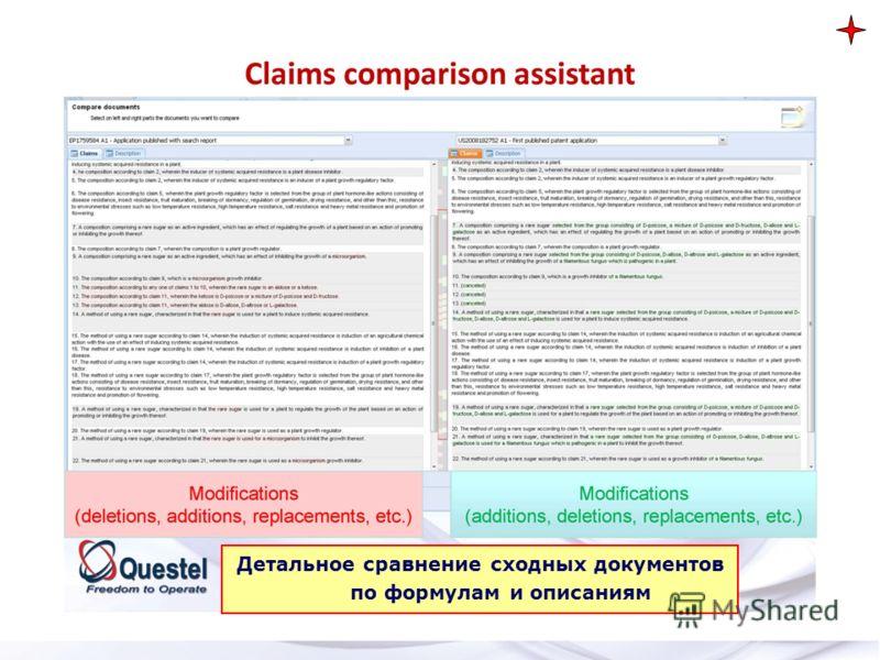 Детальное сравнение сходных документов по формулам и описаниям