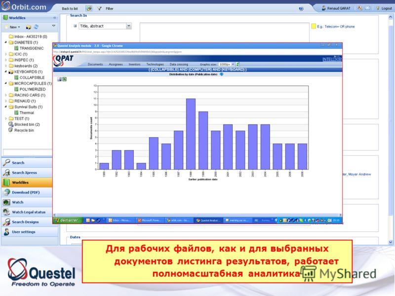 Workfiles: Complete graphical analysis Workfiles: Complete graphical analysis Для рабочих файлов, как и для выбранных документов листинга результатов, работает полномасштабная аналитика