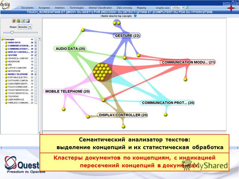 Main Concepts Cluster : patents found in multiple key concepts Main Concepts Cluster : patents found in multiple key concepts Кластеры документов по концепциям, с индикацией пересечений концепций в документах. Семантический анализатор текстов: выделе