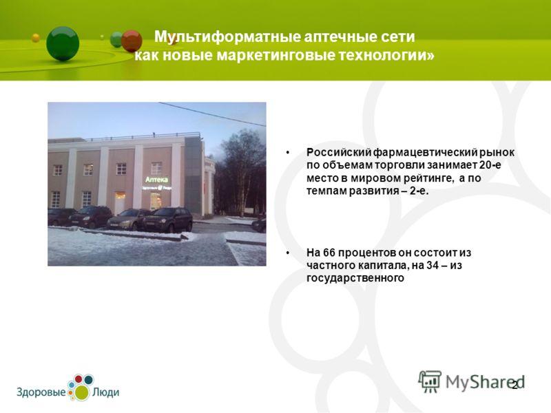 22 Мультиформатные аптечные сети как новые маркетинговые технологии» Российский фармацевтический рынок по объемам торговли занимает 20-е место в мировом рейтинге, а по темпам развития – 2-е. На 66 процентов он состоит из частного капитала, на 34 – из