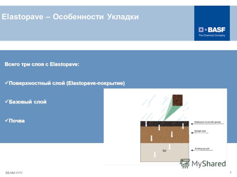 DD.MM.YYYY7 Elastopave – Особенности Укладки Всего три слоя с Elastopave: Поверхностный слой (Elastopave-покрытие) Поверхностный слой (Elastopave-покрытие) Базовый слой Базовый слой Почва Почва