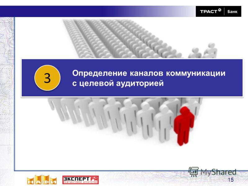 15 Определение каналов коммуникации с целевой аудиторией 3 3