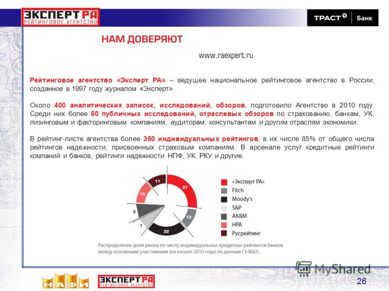 26 Рейтинговое агентство «Эксперт РА» – ведущее национальное рейтинговое агентство в России, созданное в 1997 году журналом «Эксперт». Около 400 аналитических записок, исследований, обзоров, подготовило Агентство в 2010 году. Среди них более 50 публи